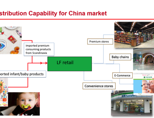 SOURCING PREMIUM SCANDINAVIAN CONSUMER PRODUCTS & INFANT/BABY PRODUCTS FOR CHINA MARKET